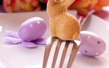 Wielkanoc na świecie
