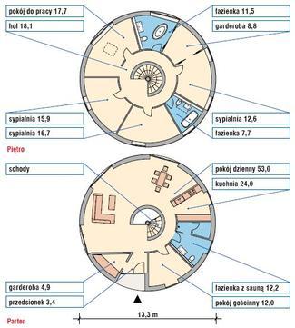 Plan domu koła